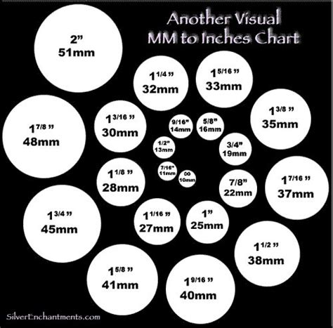size 8 in mm visual mm to inches chart beading jewelry tutorials
