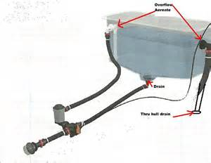 tracker boats live well drain schematic get free image