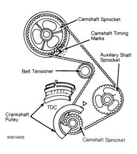 2010 hummer h3 timing chain marks installation 2006 hummer h3 timing marks engine mechanical problem