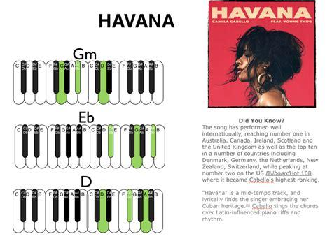 tutorial piano havana ks3 music latin cuba camila cabello havana piano chords