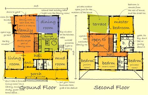 flexible house plans flexible house plans mibhouse com