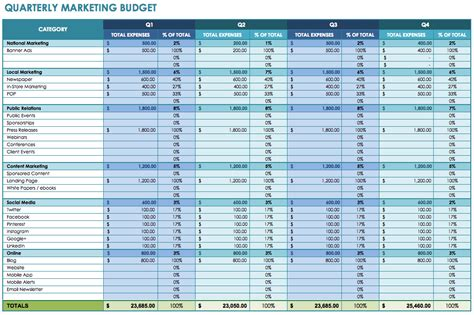 nht global business opportunity budget spreadsheet template