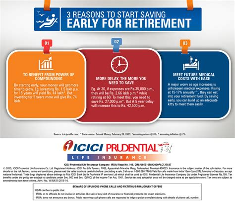 three requirements to retire early early retirement best retirement pension plan policy icici pru life