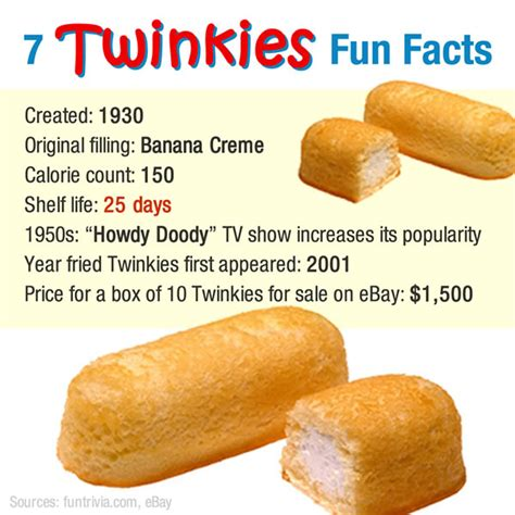What Is The Shelf Of A Twinkie 1000 images about interesting facts on