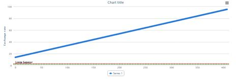 format date highcharts getjson with parameter phpsourcecode net