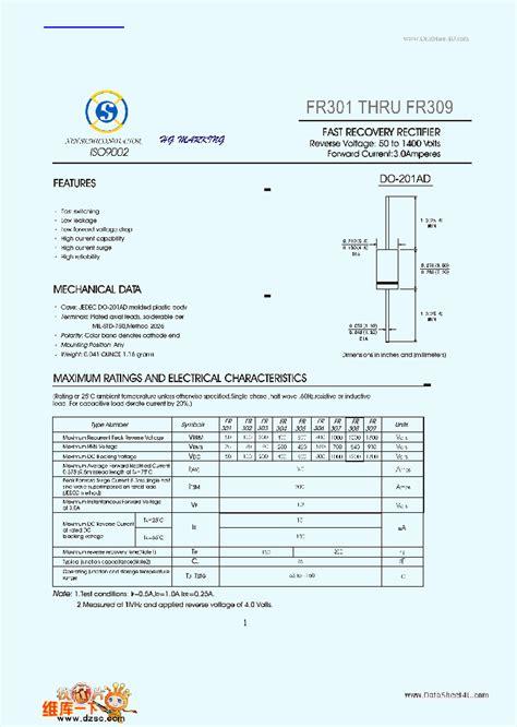 diode fr309 fr309 1856800 pdf datasheet ic on line