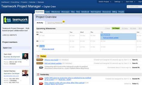 Best Home Design Software Free Trial teamwork project manager project management software