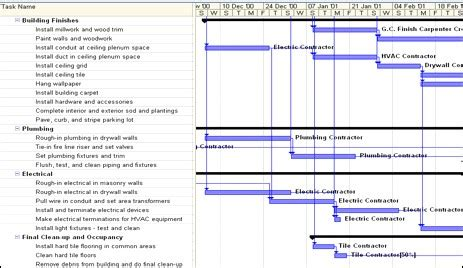 business intelligence plan template back
