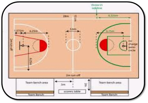 sarana dan prasarana dalam permainan bola basket hildha mayasari