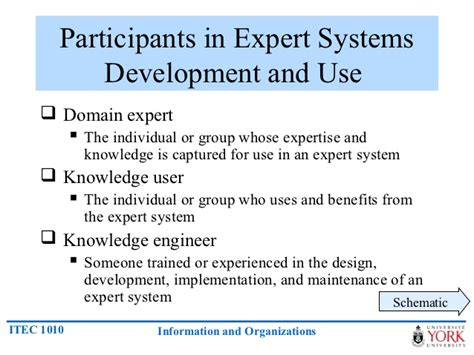 expert system artificial intelligence and expert systems