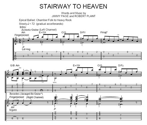 stairway to heaven guitar tutorial there are no rules when it comes to love by taylor swift