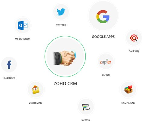 Office 365 Zoho Crm Customize Your Zoho Crm