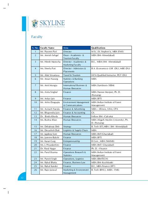 Madras Mba Prospectus by Prospectus 2014