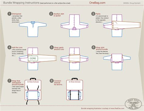 best way to pack a suitcase diagram bundle wrapping how to pack more efficiently welcome
