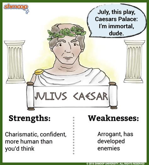 theme quotes in julius caesar portia in julius caesar chart