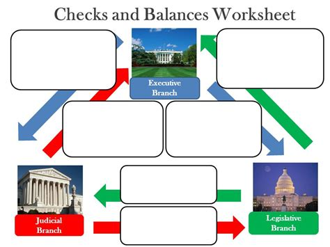 Checks And Balances Worksheet by Checks And Balances Worksheet Worksheets Releaseboard