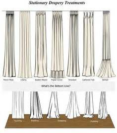 Puddling Drapes 1000 Images About Draperies Long Curtains On Pinterest