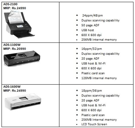 Printer Ads 2100 launches ads 2100 ads 1100w ads 1600w scanners