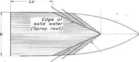 catamaran hull geometry principles of yacht design ship design boat plans