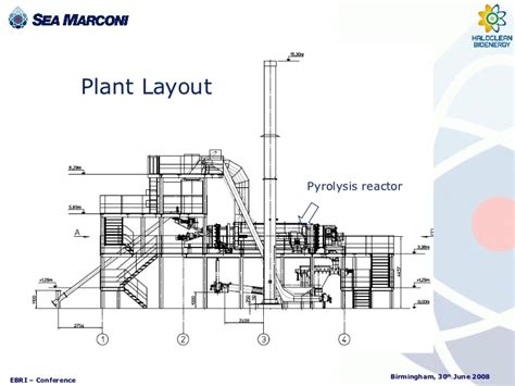 plant layout ppt nptel haloclean technology energy from biomass
