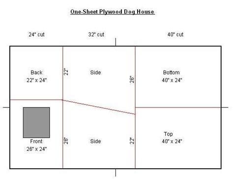 plywood dog house plans dog house plans dog breeds picture