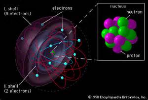 Protons Neutrons And Electrons For Neon Electron Theory Newsky24