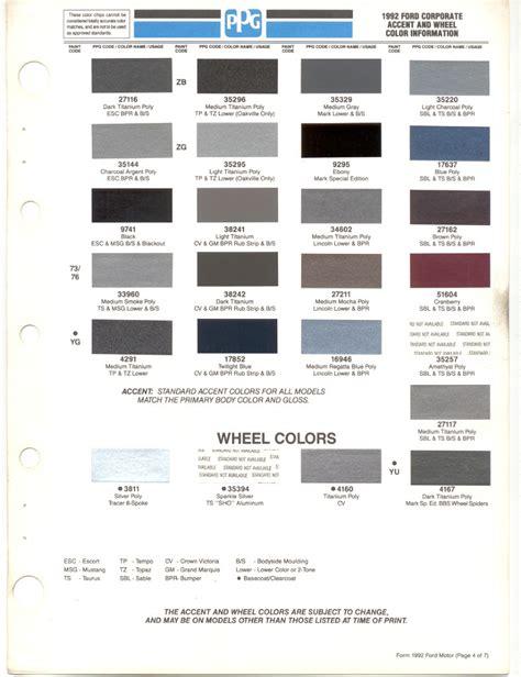 ppg paint colors html autos post