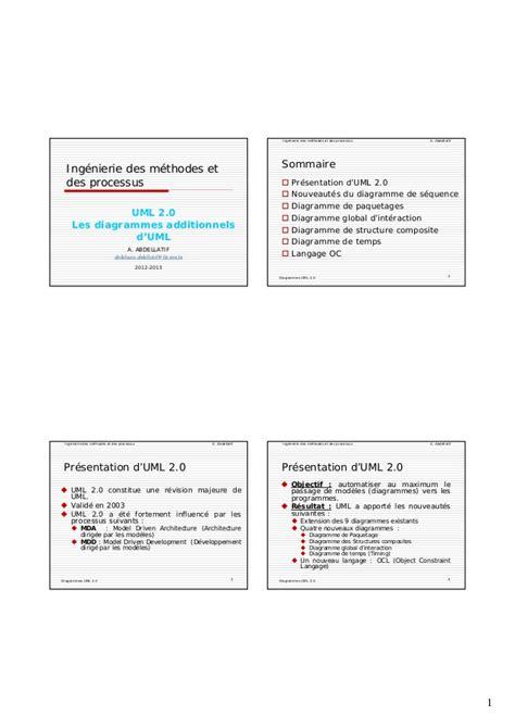 cours conception uml diagramme de classe uml v2