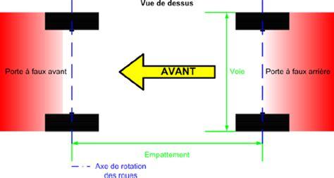 Porte à Faux Voiture by G 233 Om 233 Trie De Suspension D 233 Finition Et Explications