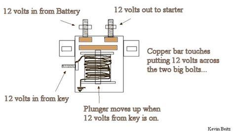 12 volt solenoid wiring diagram 4 post get free image