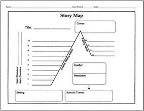 story setting template 25 language arts graphic organizers for you and your