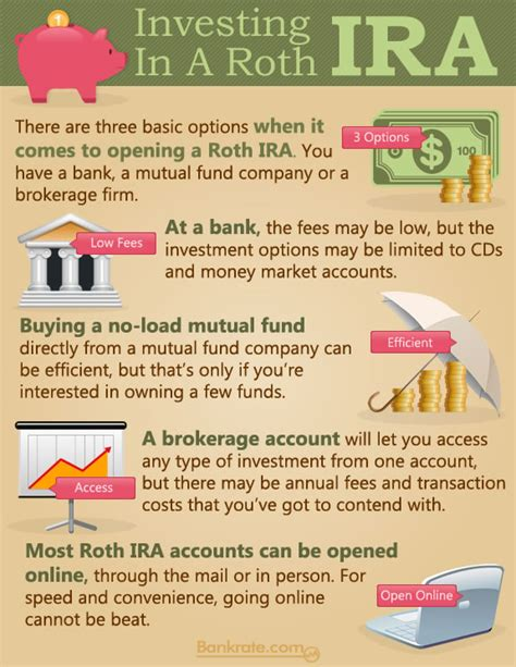 should i become a realtor 100 7 free real estate agent infographic how to invest in a roth ira
