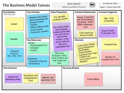 belajar membuat business plan bussines model canvas bisnis model kanvas adityagumbira