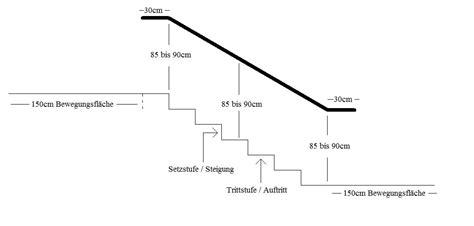 handlauf treppe holz treppen behindertengerecht planen und bauen 187 www selber