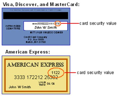american express card number template using the credit card authorization interface