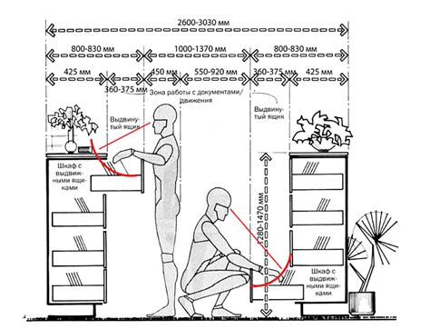 Individual Kitchen Cabinets sintex workspace ergonomic rules