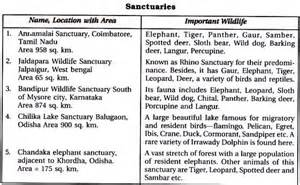 Uses Of Forest Essay In Tamil by Essay On Sanctuaries In India