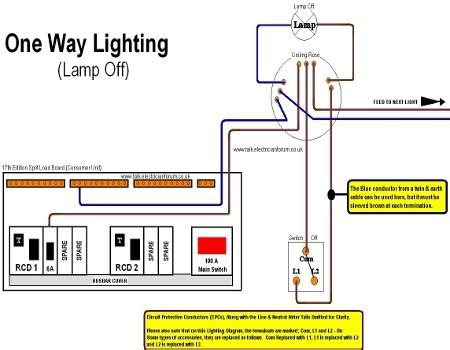 one way lighting wiring diagram l photo by