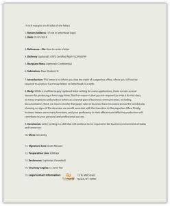 memorandums  letters technical writing