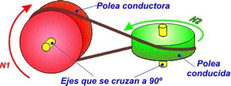 mecanismos de cadenas y catarinas tecnologia mecanismos de transmisi 243 n del movimiento