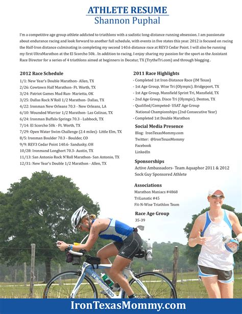 iron 2012 athlete resume