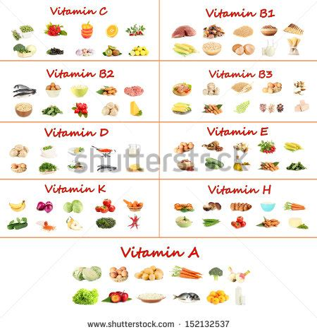 supplements for food collage of various food products containing vitamins stock photo