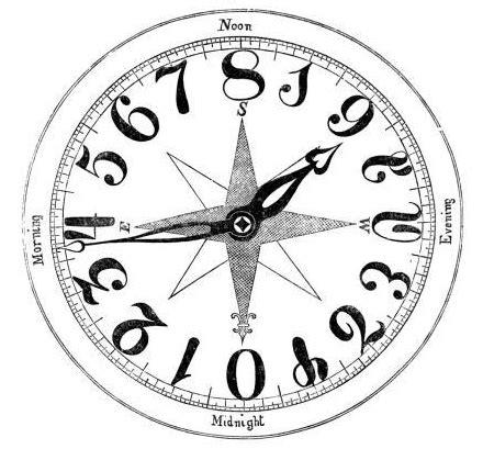 file:nystrom tonal clock.png wikipedia