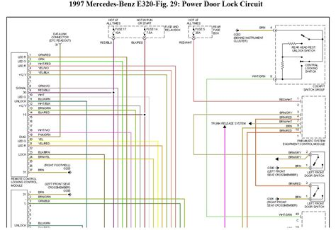 mercedes wiring diagram e55 mercedes fuse box diagram 2003 mercedes c320 fuse