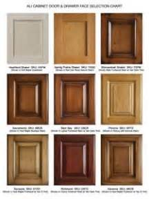 Wood Stain Colors For Kitchen Cabinets by How To Stain Kitchen Cabinets Doodad 30 Aug 17 17 11 38