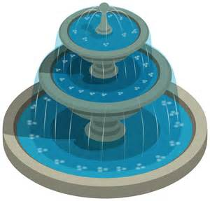 Lighting Shoes Round Water Fountain Png Clipart Best Web Clipart