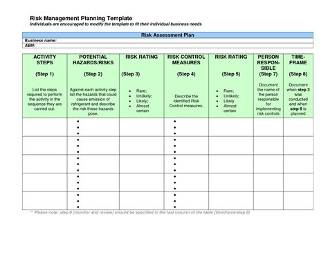 risk management plan template project management worksheet abitlikethis
