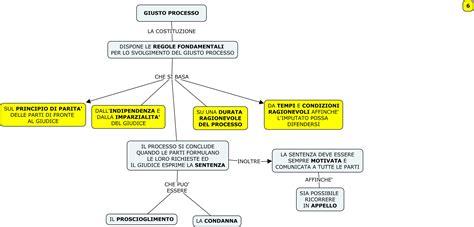 Sul Lamaran by Consiglio Superiore Della Magistratura Wisata Dan Info