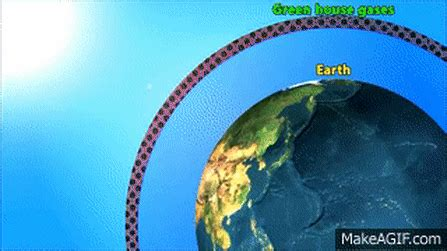 how to layer gifs global warming green house effect ozone layer video