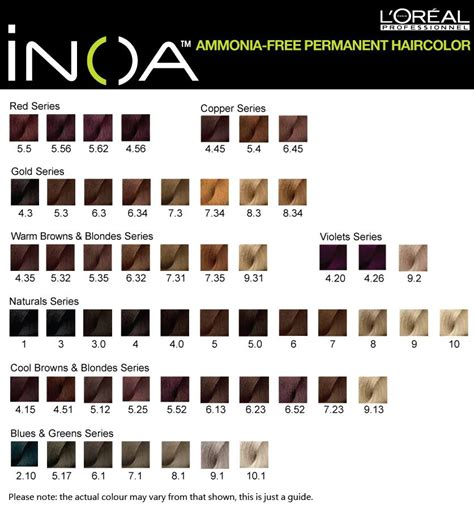 loreal inoa supreme colour chart inoa hair color 5n search coiffure